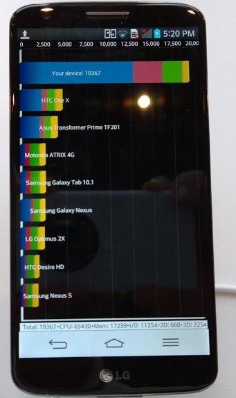 LG G2 в бенчмарке Quadrant